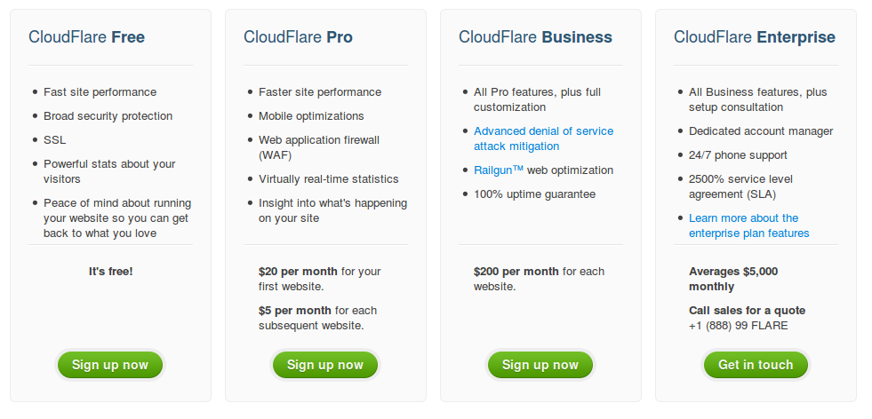 Plans Cloudflare